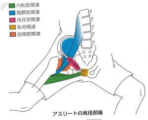 肩こり腰痛,関節痛などが改善せずお困りの方へ